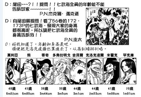 卷58 七武海年龄身高.jpg