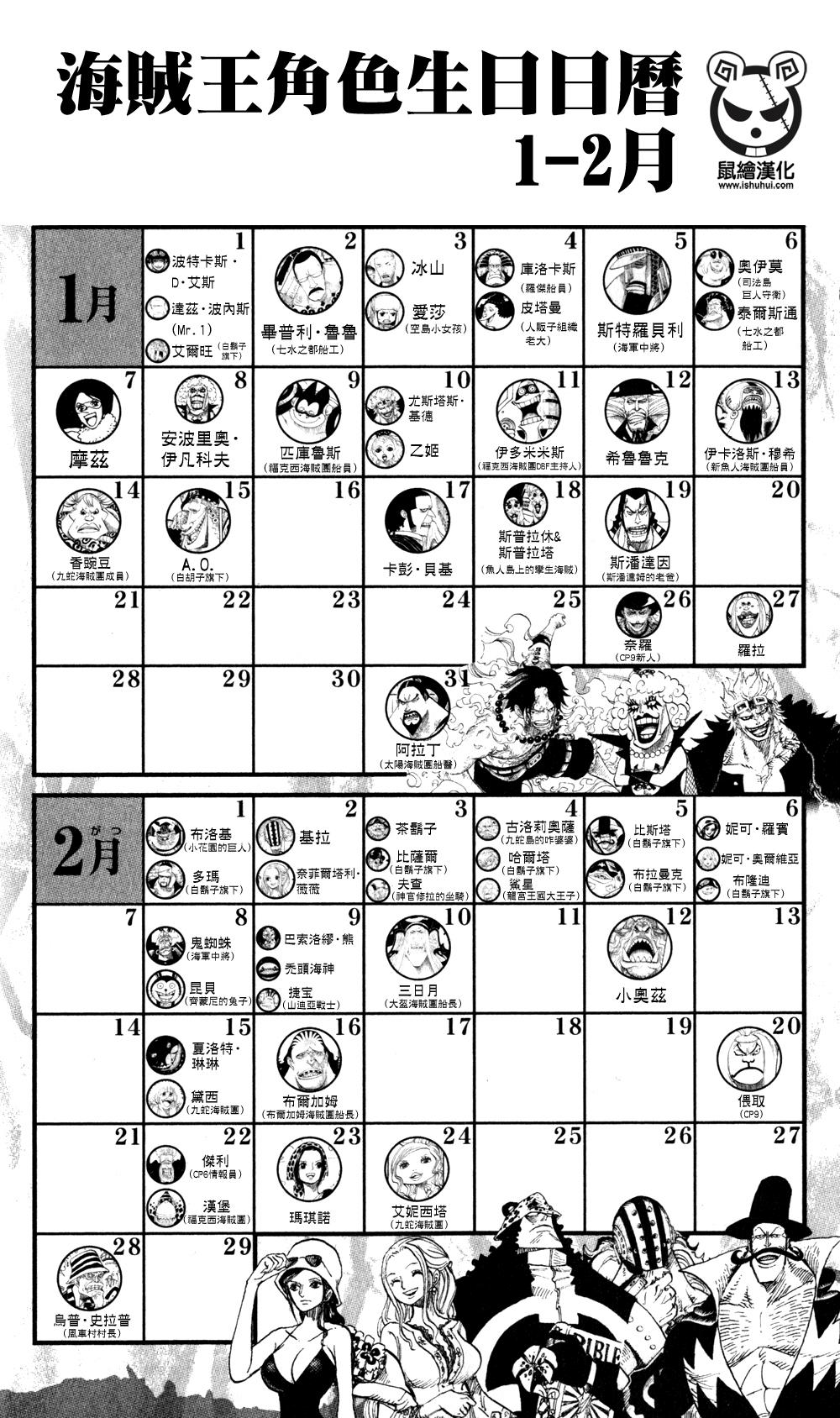 卷79 所有人生日1.png