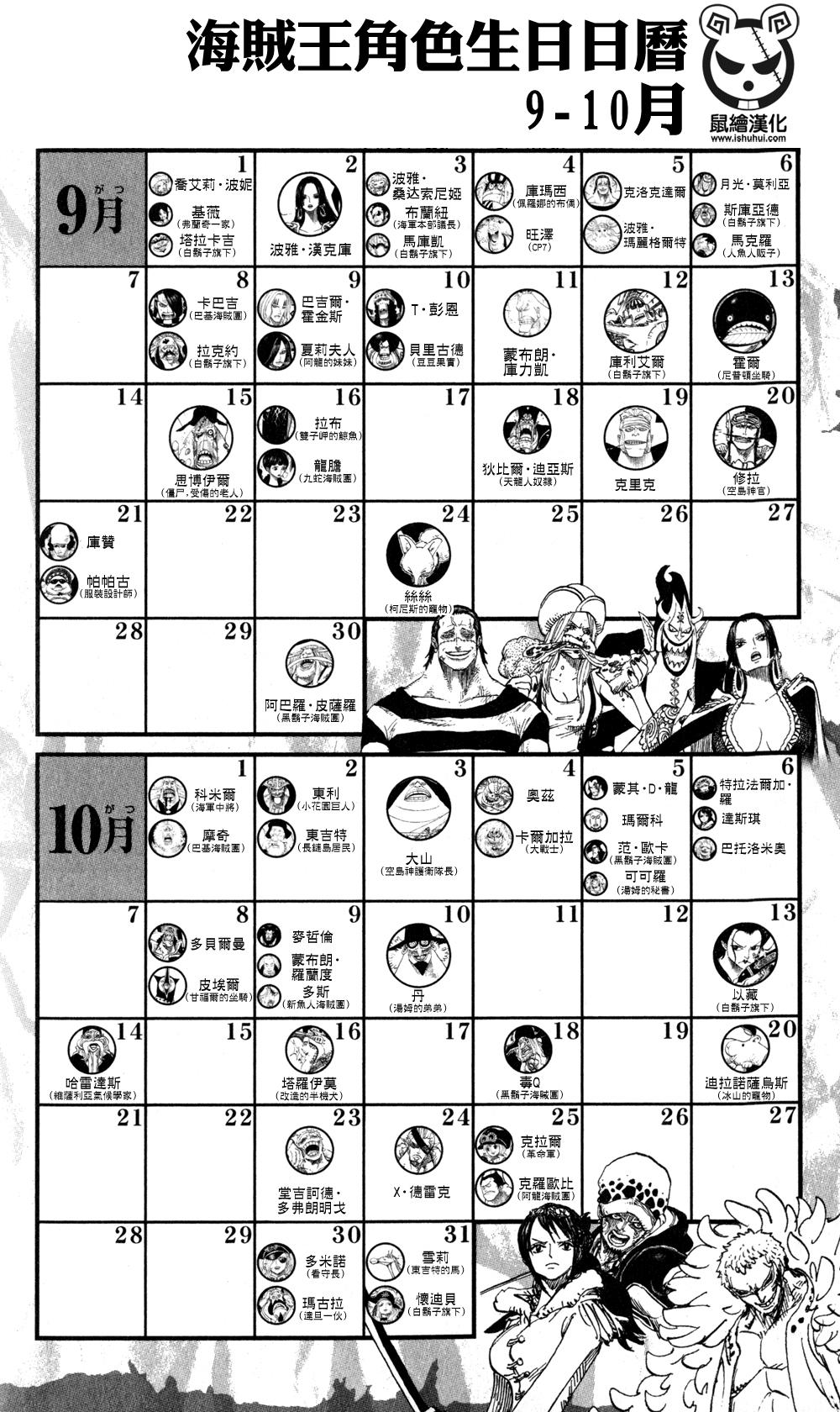 卷79 所有人生日5.png