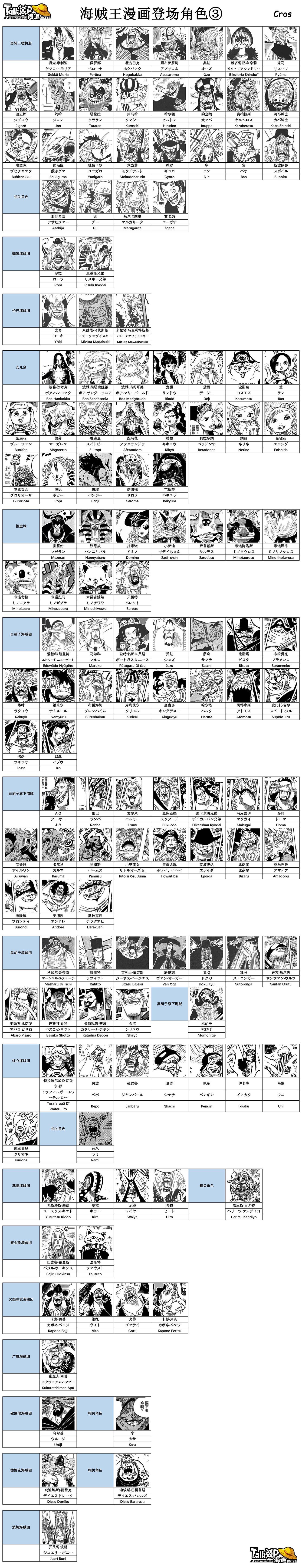 角色列表03-A.jpg
