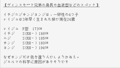 SBS-84卷-文斯莫克家血型.png