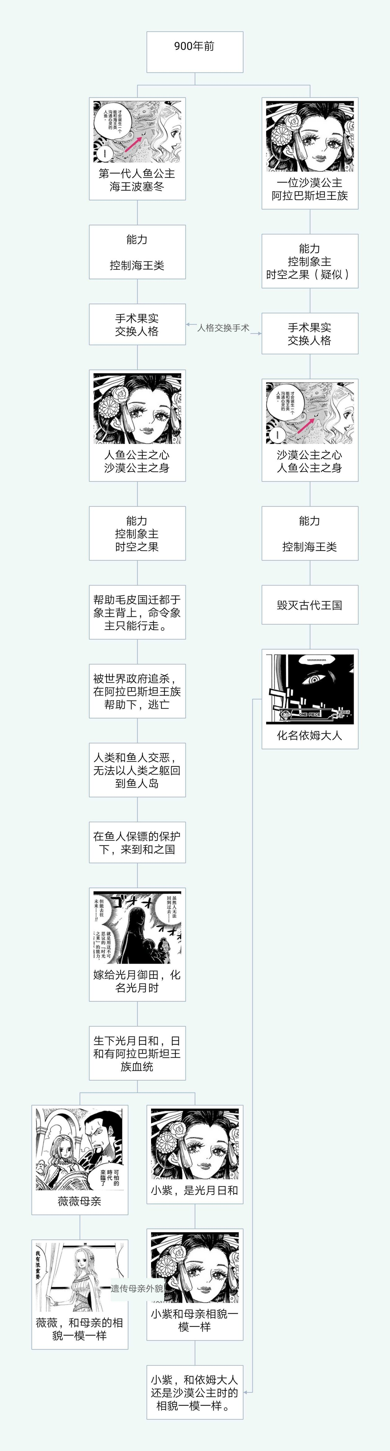 webwxgetmsgimg_gaitubao_com_1257x4678.jpg