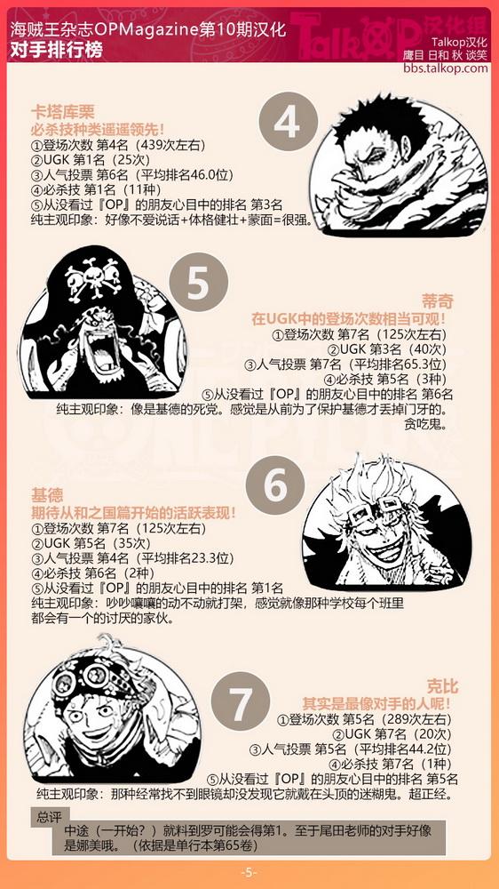 11-对手排行榜05.jpg